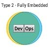 How Different Team Topologies Influence DevOps Culture