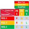The Resurrection of Product Risk Analysis