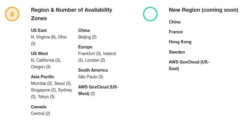 AWS_Regions.png