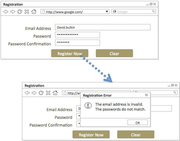 PowerMockup Registration Example