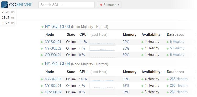 Opserver's SQL Server Dashobard