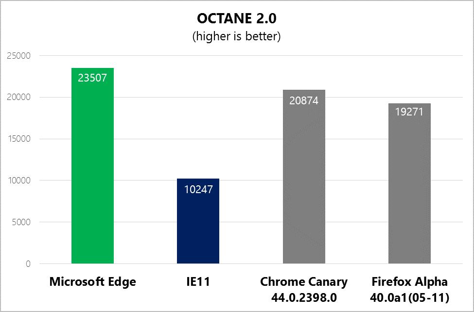edge-octane2