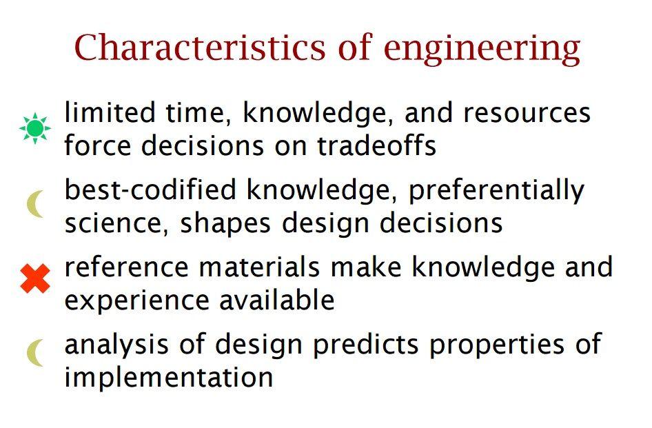 Characteristics of Engineering (Shaw)