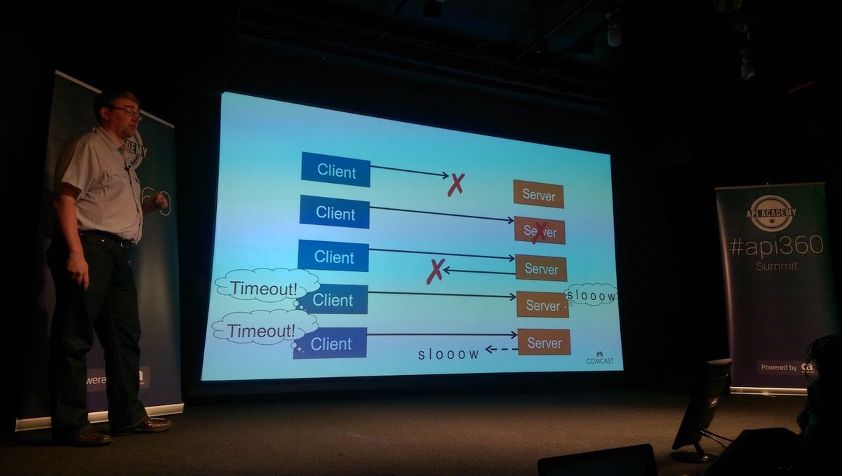 Partial failure in microservices
