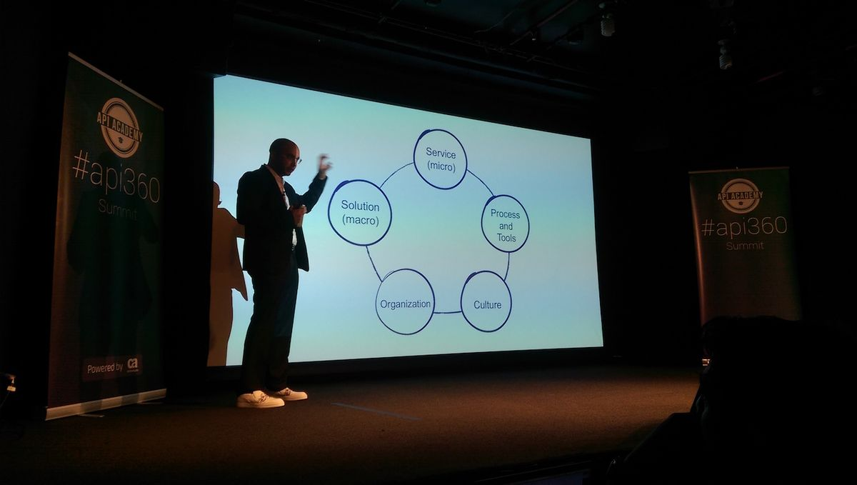 A holistic approach to microservices