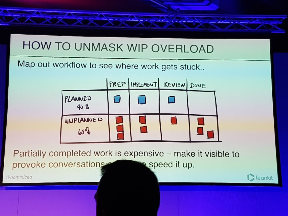 How to unmask WIP