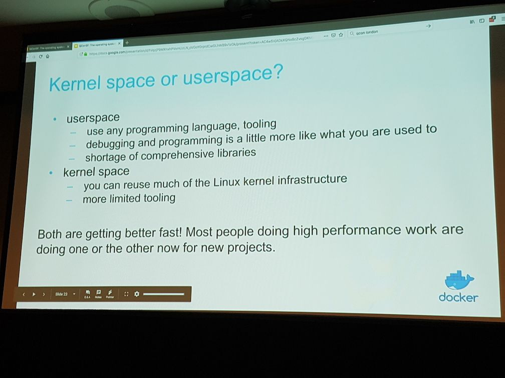 Communicate with hardware in Linux kernel space or userspace