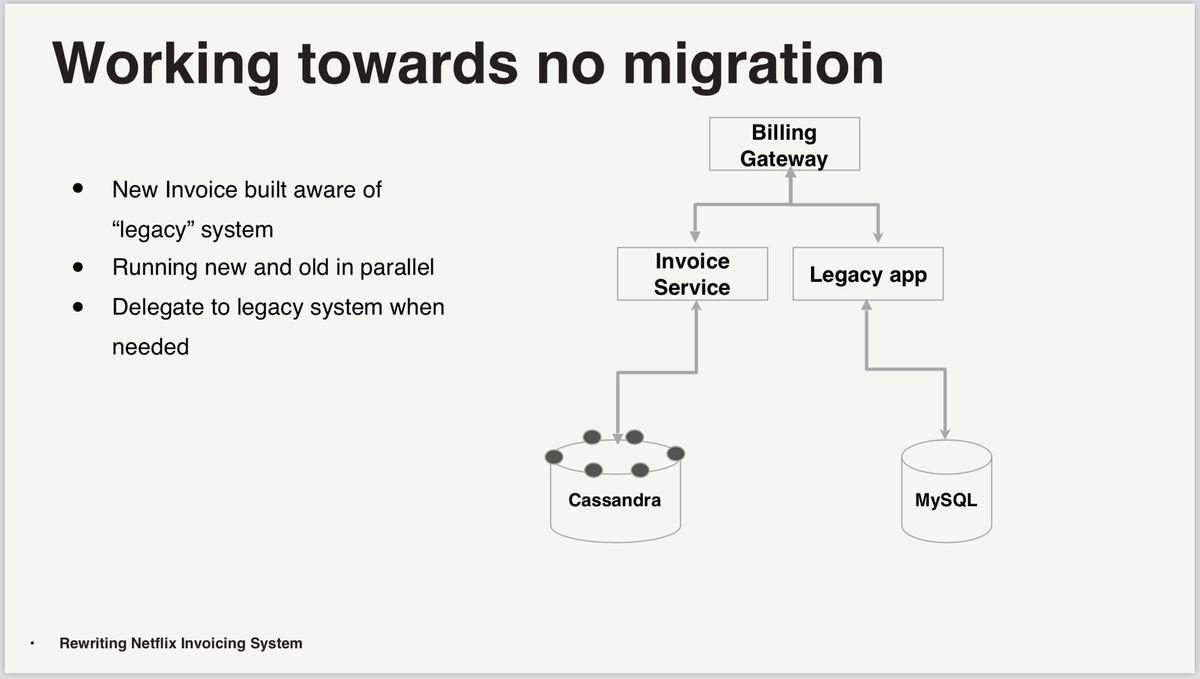 Netflix data migration - use case 3
