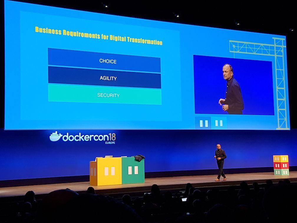 Docker Digital Transformation