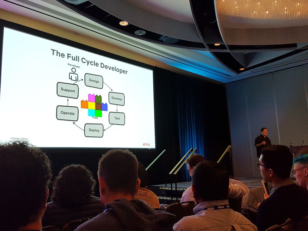 Netflix full cycle developers by Greg Burrell.
