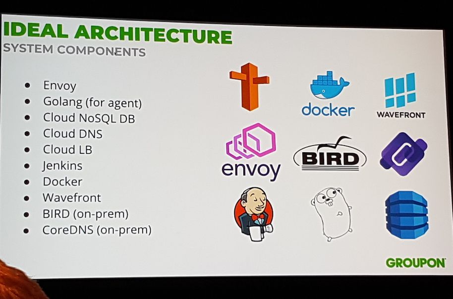 Groupon ideal architecture components.
