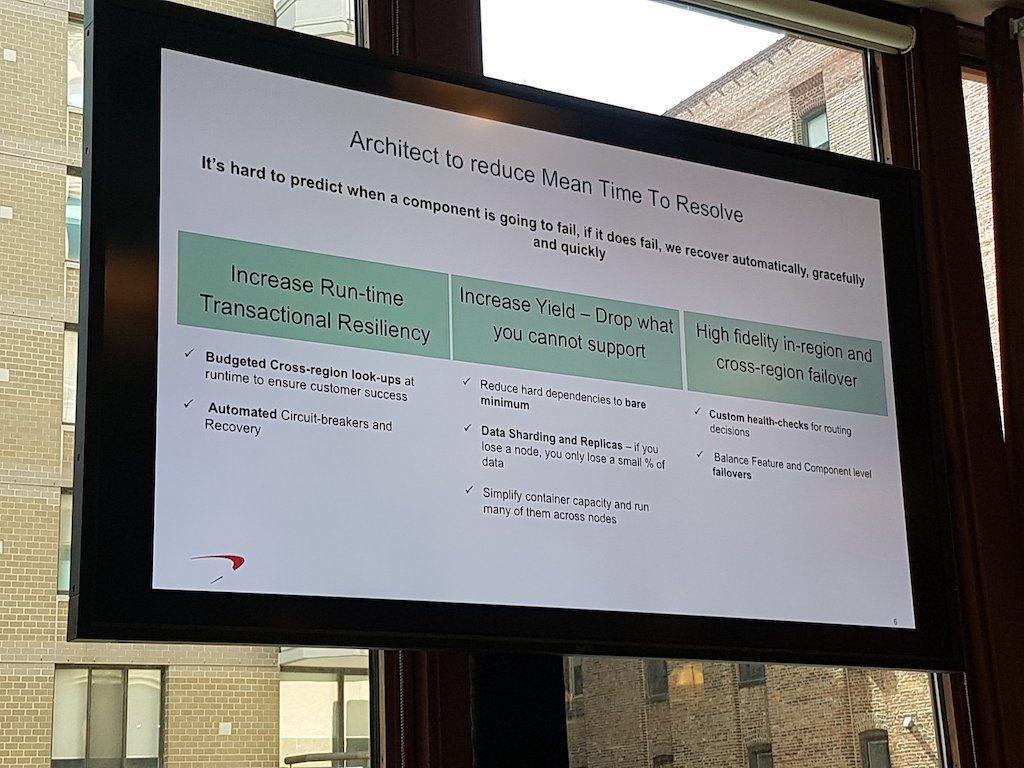 Architect to reduce MTTR