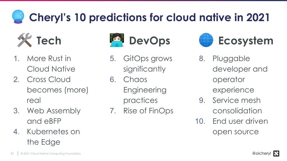 The 10 predictions for cloud native in 2021 from Hung's keynote