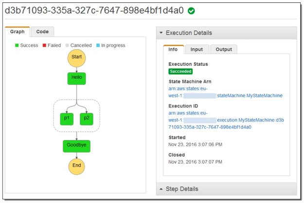 AWS Step Functions state machine execution visualisation