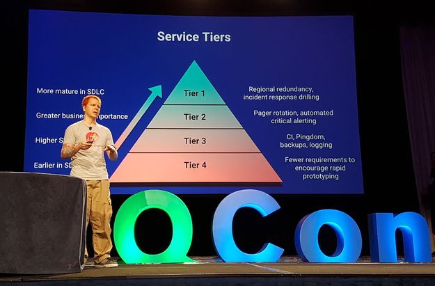 Shopify Service Tiers